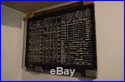Status board Bridge USS SAMPSON